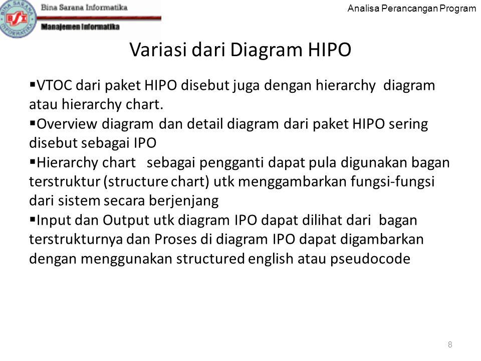 Analisa Perancangan Program Variasi dari Diagram HIPO 8  VTOC dari paket HIPO disebut juga dengan hierarchy diagram atau hierarchy chart.