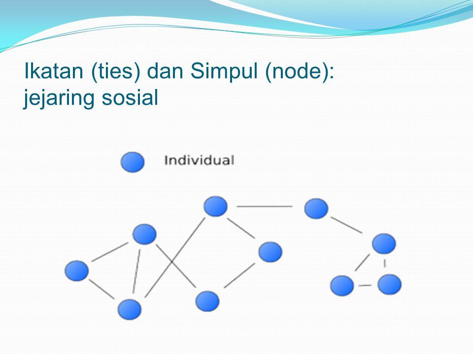 Ikatan (ties) dan Simpul (node): jejaring sosial