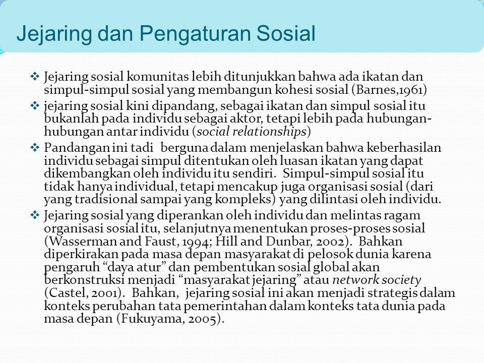 Jejaring dan Pengaturan Sosial  Jejaring sosial komunitas lebih ditunjukkan bahwa ada ikatan dan simpul-simpul sosial yang membangun kohesi sosial (B