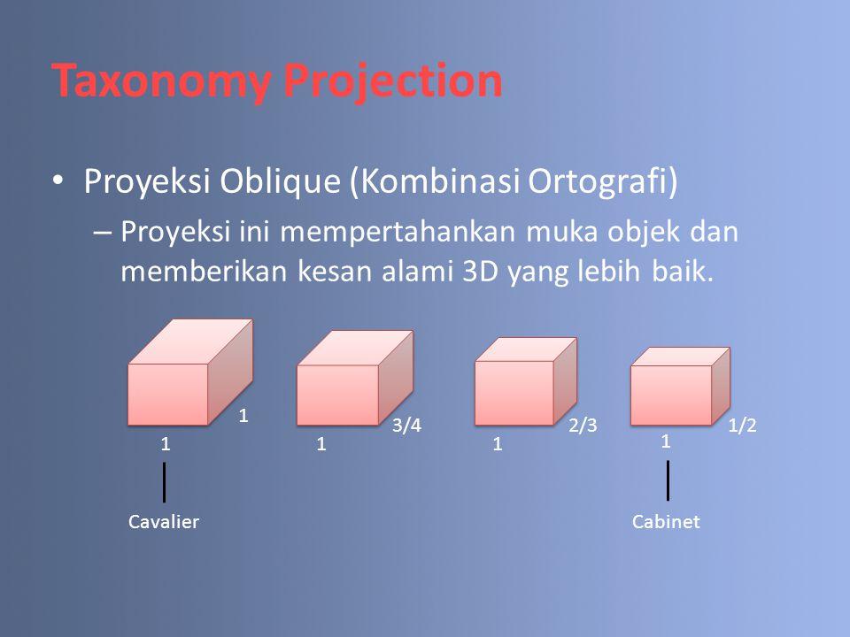 Taxonomy Projection Proyeksi Oblique (Kombinasi Ortografi) – Proyeksi ini mempertahankan muka objek dan memberikan kesan alami 3D yang lebih baik. 1 1