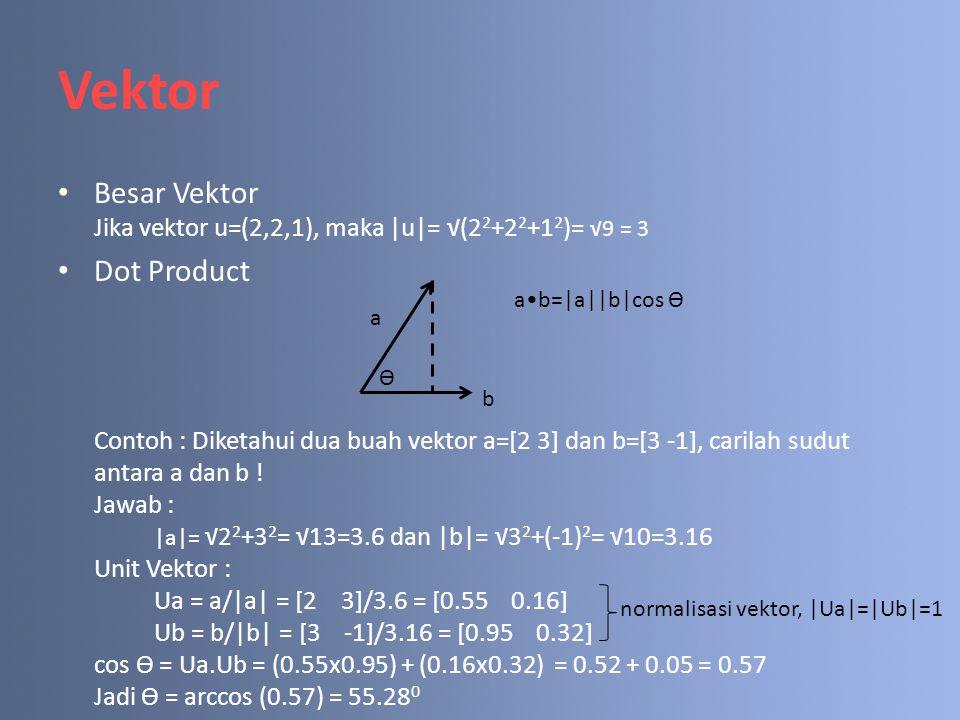 Vektor Besar Vektor Jika vektor u=(2,2,1), maka |u|= √(2 2 +2 2 +1 2 )= √9 = 3 Dot Product Contoh : Diketahui dua buah vektor a=[2 3] dan b=[3 -1], ca