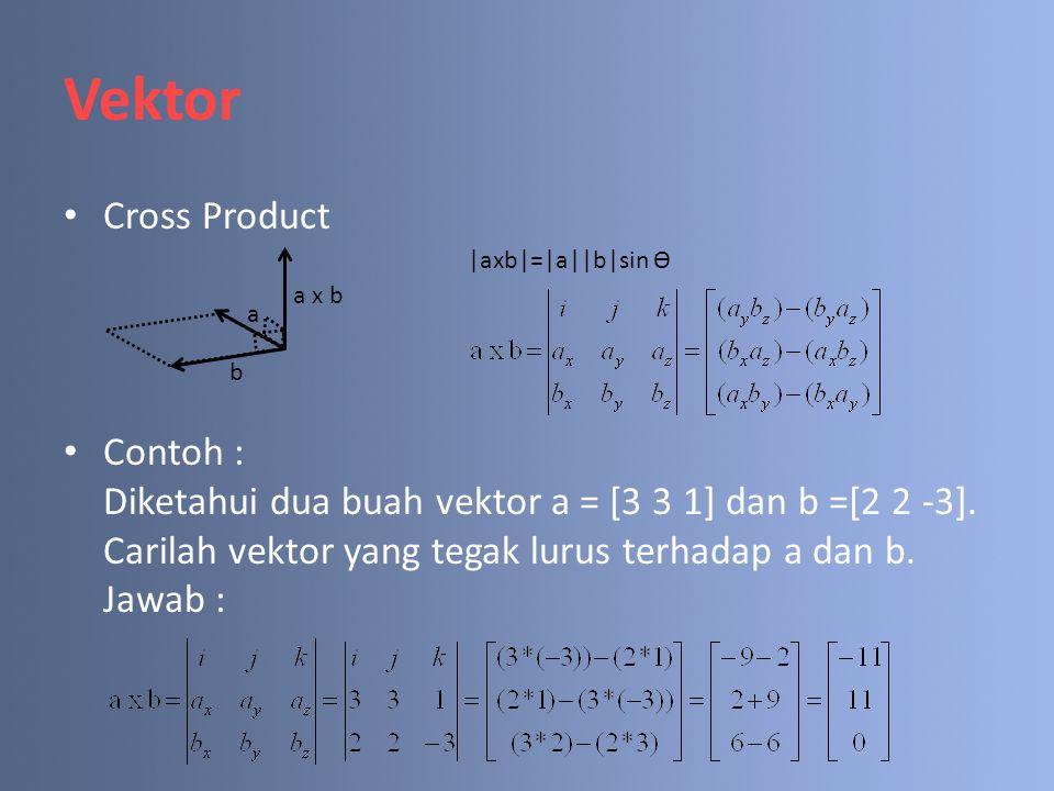 Cross Product Contoh : Diketahui dua buah vektor a = [3 3 1] dan b =[2 2 -3]. Carilah vektor yang tegak lurus terhadap a dan b. Jawab : Vektor a b |ax