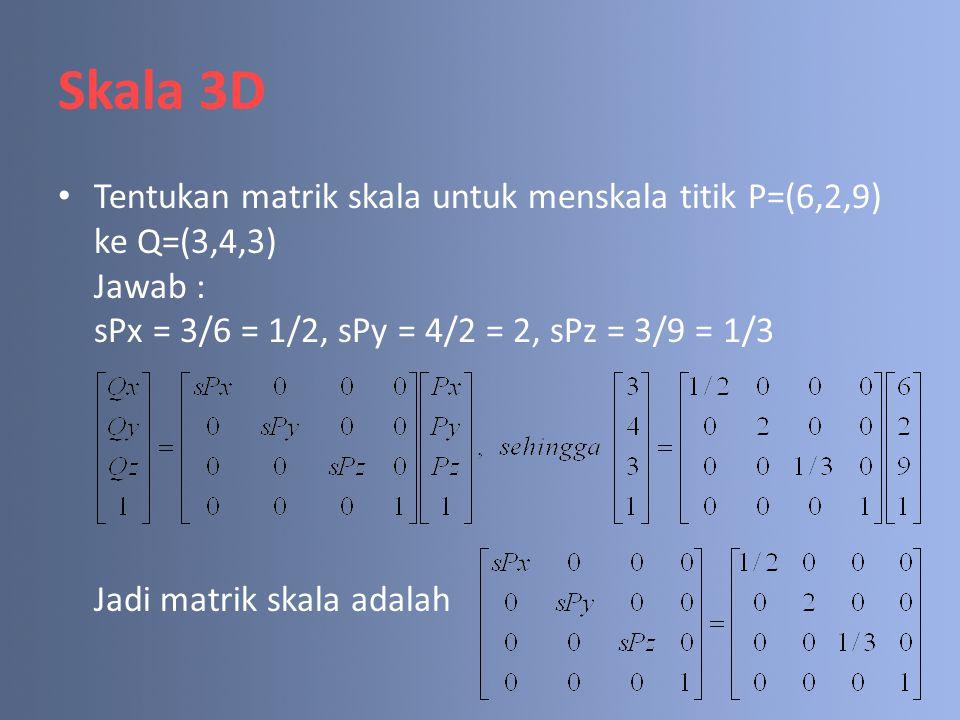 Skala 3D Tentukan matrik skala untuk menskala titik P=(6,2,9) ke Q=(3,4,3) Jawab : sPx = 3/6 = 1/2, sPy = 4/2 = 2, sPz = 3/9 = 1/3 Jadi matrik skala a