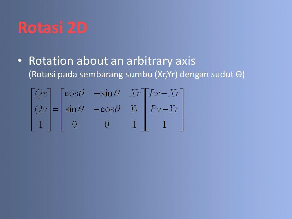 Rotasi 2D Rotation about an arbitrary axis (Rotasi pada sembarang sumbu (Xr,Yr) dengan sudut Ө)