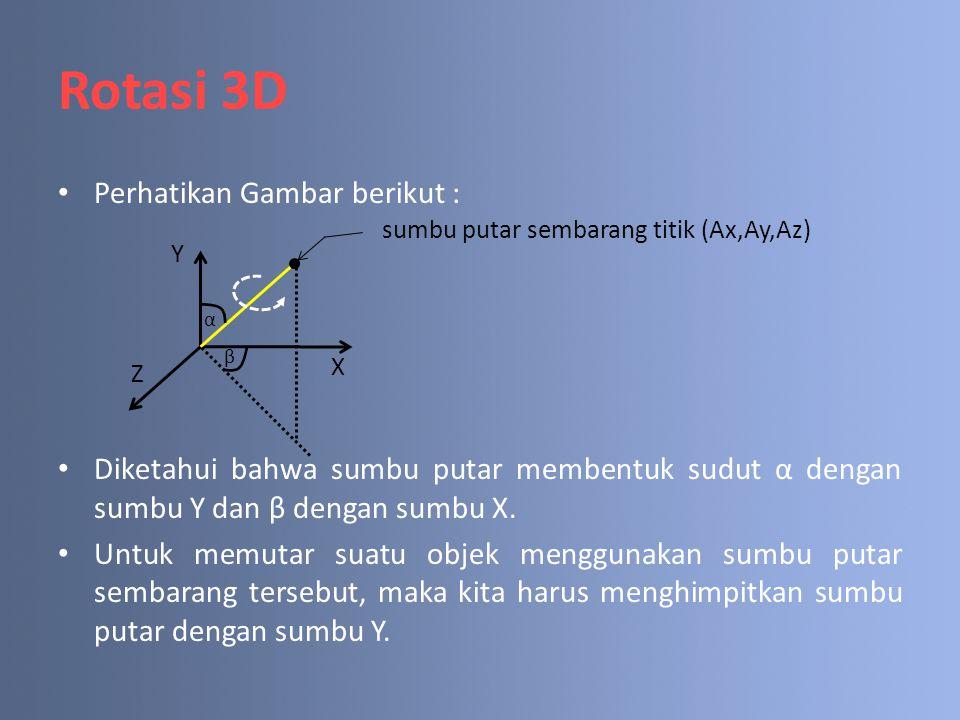 Rotasi 3D Perhatikan Gambar berikut : Diketahui bahwa sumbu putar membentuk sudut α dengan sumbu Y dan β dengan sumbu X. Untuk memutar suatu objek men