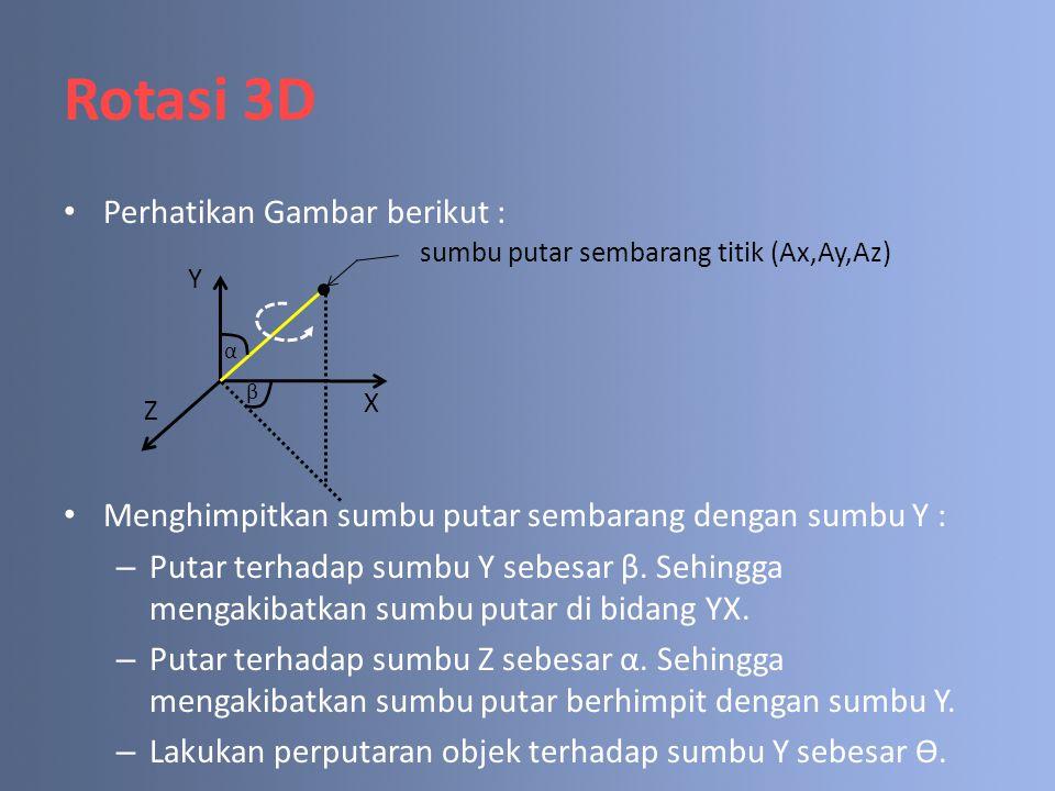 Rotasi 3D Perhatikan Gambar berikut : Menghimpitkan sumbu putar sembarang dengan sumbu Y : – Putar terhadap sumbu Y sebesar β. Sehingga mengakibatkan