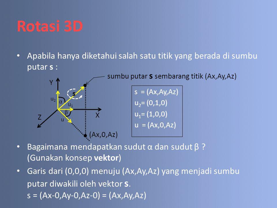 Rotasi 3D Apabila hanya diketahui salah satu titik yang berada di sumbu putar s : Bagaimana mendapatkan sudut α dan sudut β ? (Gunakan konsep vektor)