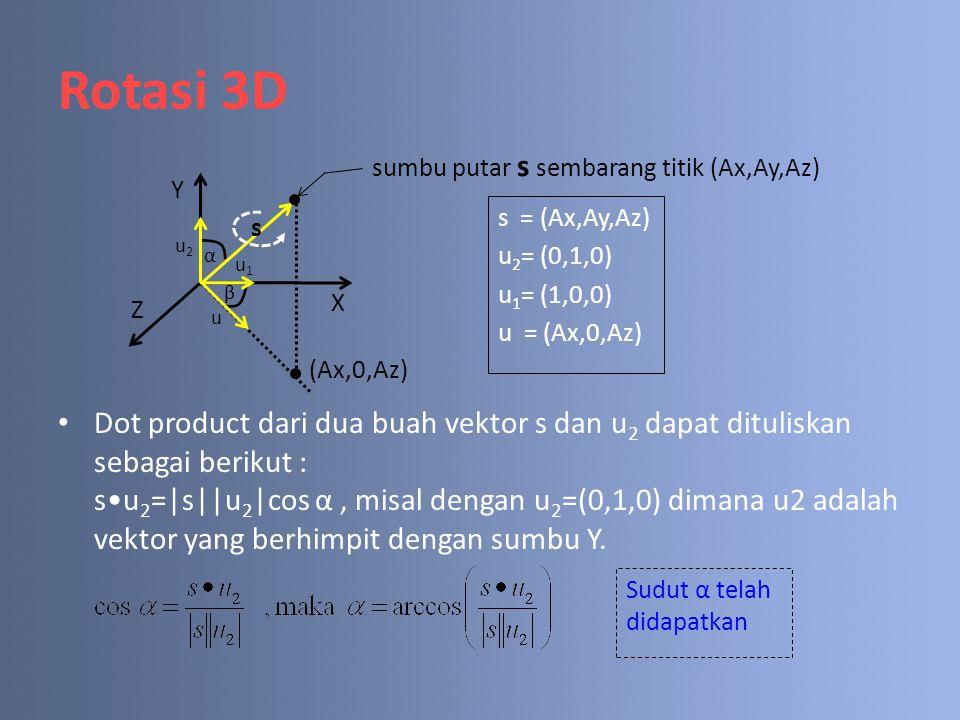 Rotasi 3D Dot product dari dua buah vektor s dan u 2 dapat dituliskan sebagai berikut : su 2 =|s||u 2 |cos α, misal dengan u 2 =(0,1,0) dimana u2 adal