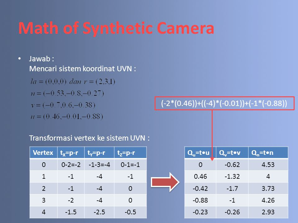 Math of Synthetic Camera Jawab : Mencari sistem koordinat UVN : Transformasi vertex ke sistem UVN : Vertext X =p-rt Y =p-rt Z =p-r 00-2=-2-1-3=-40-1=-