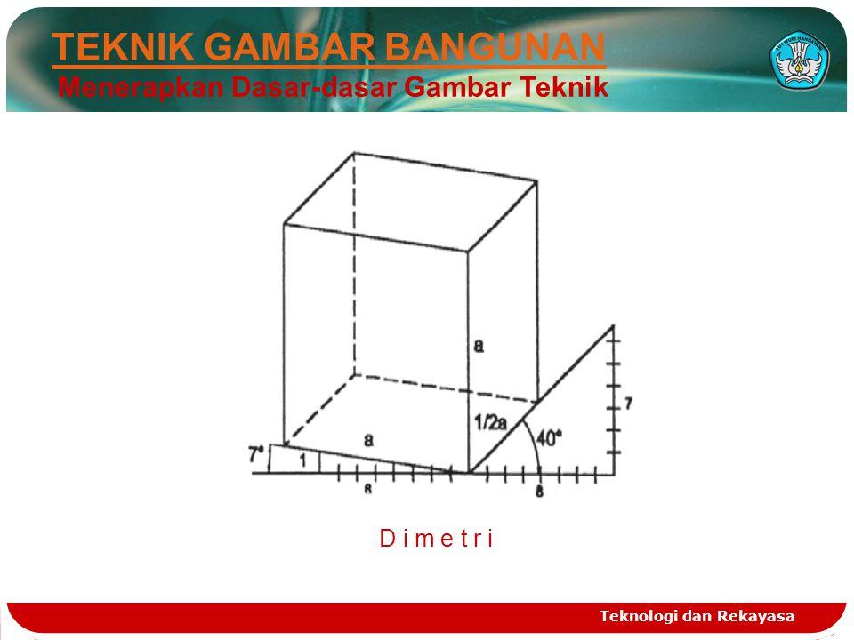 Teknologi dan Rekayasa TEKNIK GAMBAR BANGUNAN Menerapkan Dasar-dasar Gambar Teknik D i m e t r iD i m e t r i