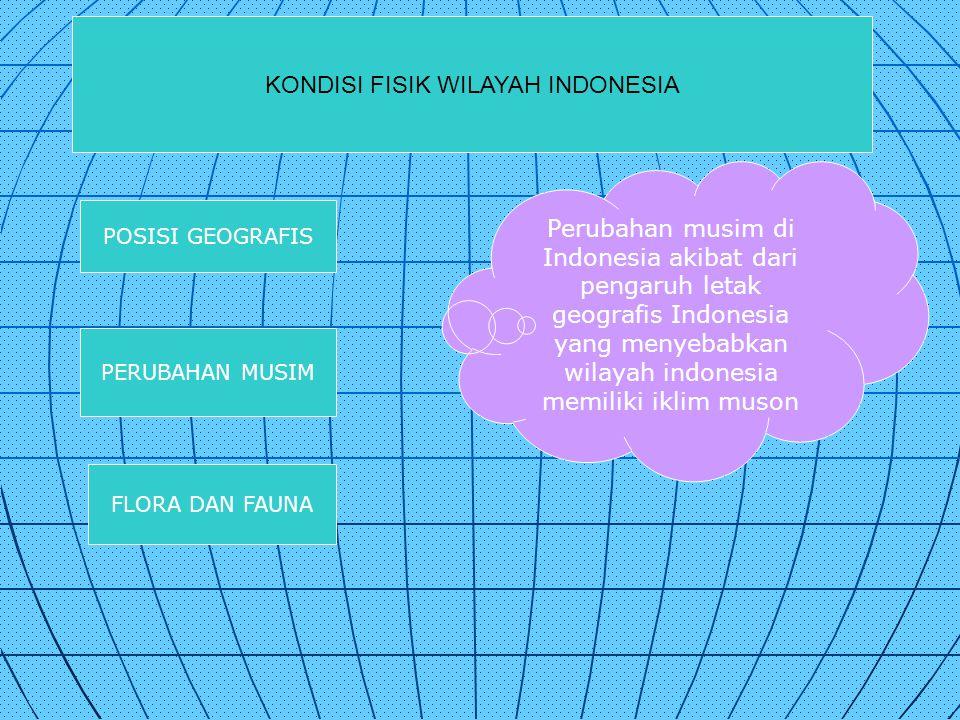KONDISI FISIK WILAYAH INDONESIA POSISI GEOGRAFIS PERUBAHAN MUSIM FLORA DAN FAUNA Perubahan musim di Indonesia akibat dari pengaruh letak geografis Ind