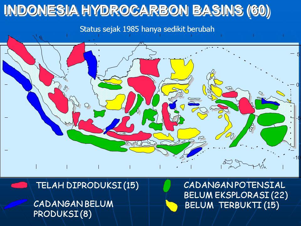 -10 5 0 -5 CADANGAN POTENSIAL BELUM EKSPLORASI (22) BELUM TERBUKTI (15) TELAH DIPRODUKSI (15) INDONESIA HYDROCARBON BASINS (60) CADANGAN BELUM PRODUKS