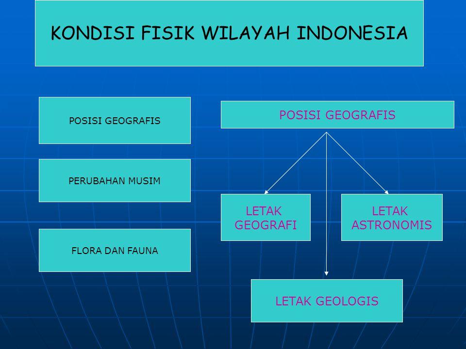 KONDISI FISIK WILAYAH INDONESIA POSISI GEOGRAFIS PERUBAHAN MUSIM FLORA DAN FAUNA POSISI GEOGRAFIS LETAK GEOGRAFI LETAK ASTRONOMIS LETAK GEOLOGIS