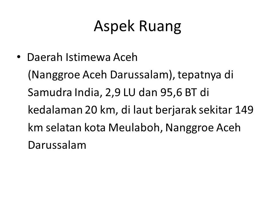 Aspek Ruang Daerah Istimewa Aceh (Nanggroe Aceh Darussalam), tepatnya di Samudra India, 2,9 LU dan 95,6 BT di kedalaman 20 km, di laut berjarak sekita