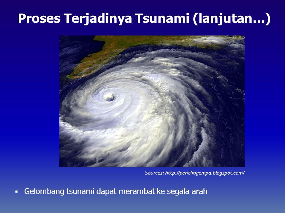 Proses Terjadinya Tsunami  Gerakan vertikal pada kerak bumi, dapat mengakibatkan dasar laut naik atau turun secara tiba- tiba, yang mengakibatkan gan