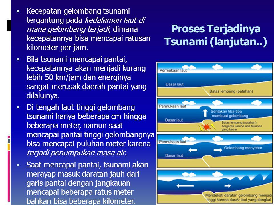 Sources: http://penelitigempa.blogspot.com/ Proses Terjadinya Tsunami (lanjutan…)  Gelombang tsunami dapat merambat ke segala arah