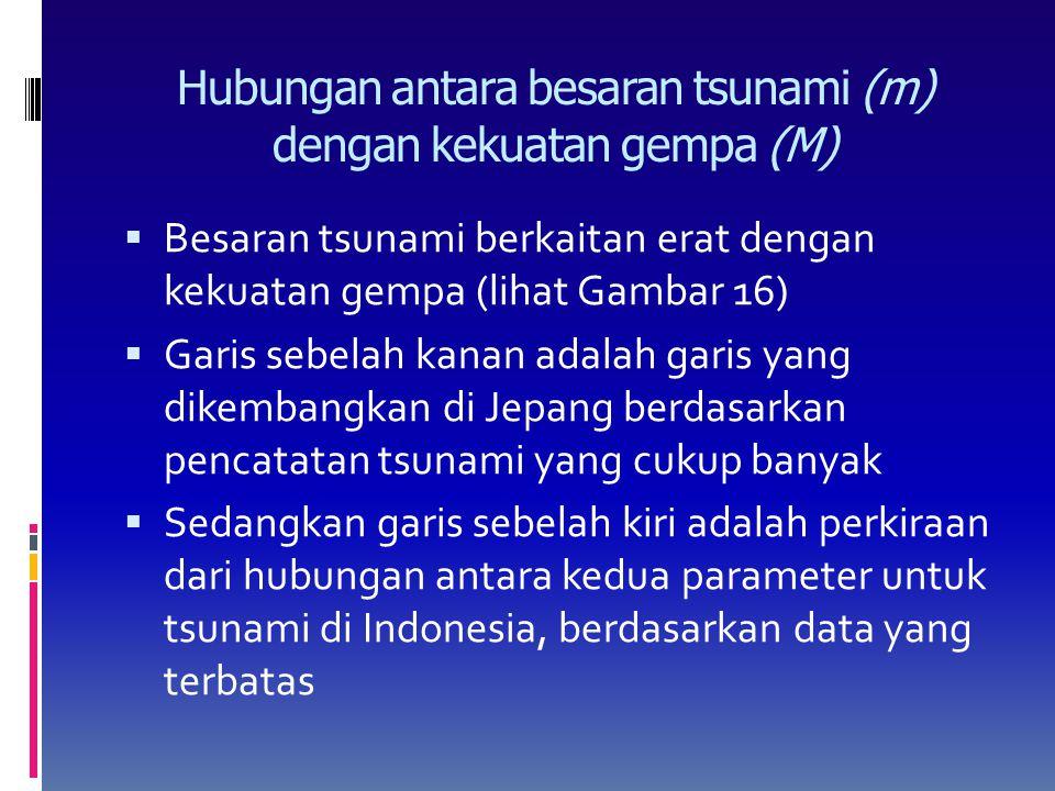 Gambar 15. Hubungan antara kekuatan gempa dan kedalaman episentrumdengan terbentuknya tsunami