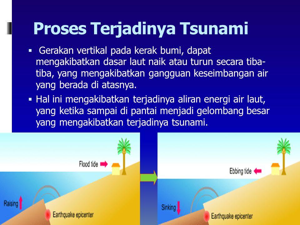 Proses Terjadinya Tsunami  Gerakan vertikal pada kerak bumi, dapat mengakibatkan dasar laut naik atau turun secara tiba- tiba, yang mengakibatkan gangguan keseimbangan air yang berada di atasnya.