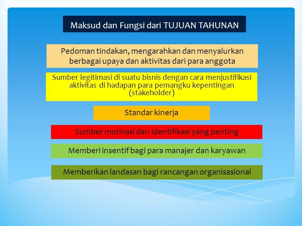 Maksud dan Fungsi dari TUJUAN TAHUNAN Pedoman tindakan, mengarahkan dan menyalurkan berbagai upaya dan aktivitas dari para anggota Sumber legitimasi d