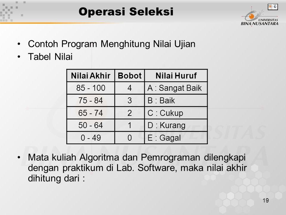 19 Operasi Seleksi Contoh Program Menghitung Nilai Ujian Tabel Nilai Mata kuliah Algoritma dan Pemrograman dilengkapi dengan praktikum di Lab. Softwar