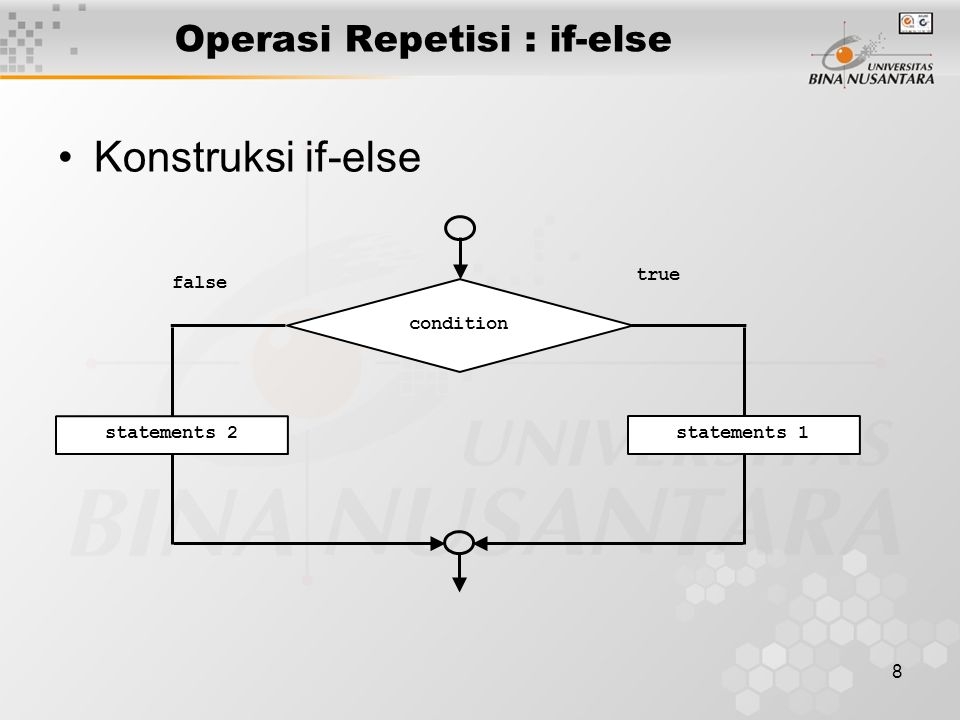 9 Operasi Seleksi Contoh Program untuk mendapatkan akar-akar dari persamaan kwardrat.