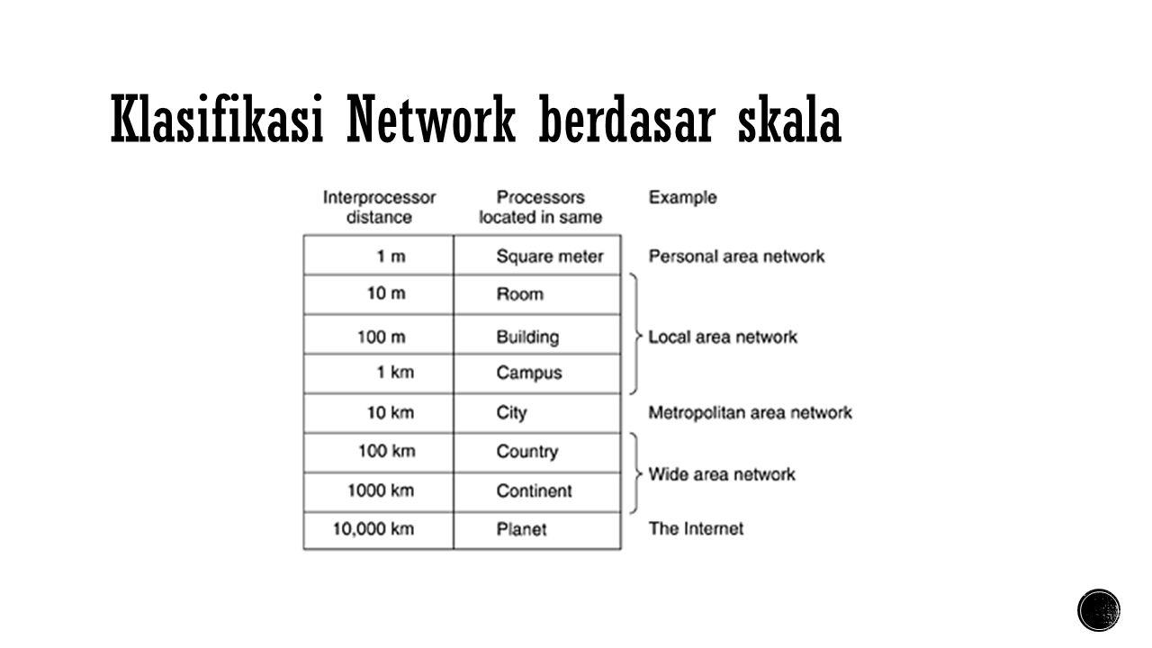Kriteria Klasifikasi Jaringan  Topologi: pengaturan keterhubungan antar sistem komputer.