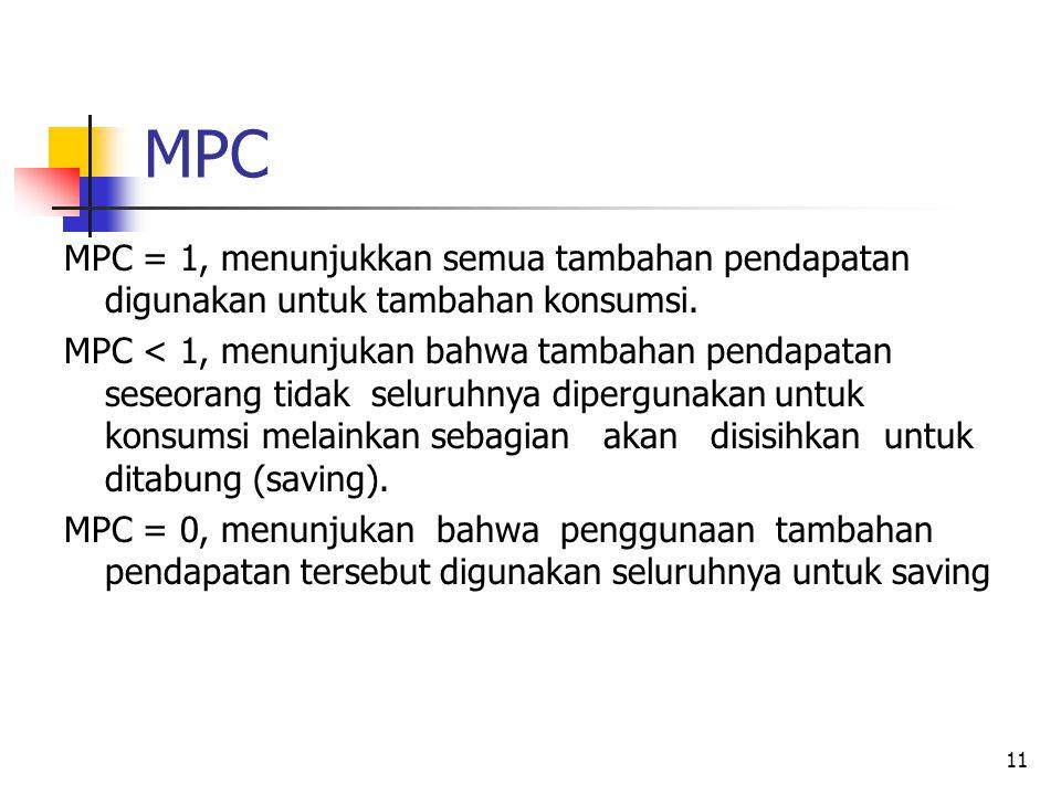 11 MPC MPC = 1, menunjukkan semua tambahan pendapatan digunakan untuk tambahan konsumsi. MPC < 1, menunjukan bahwa tambahan pendapatan seseorang tidak