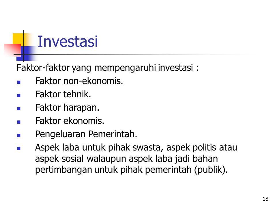 18 Investasi Faktor-faktor yang mempengaruhi investasi : Faktor non-ekonomis. Faktor tehnik. Faktor harapan. Faktor ekonomis. Pengeluaran Pemerintah.