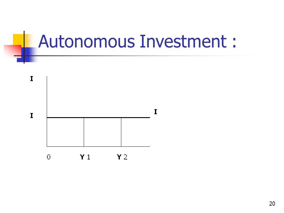 20 Autonomous Investment :