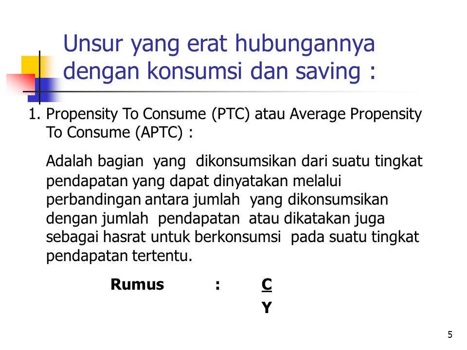 6 Unsur yang erat hubungannya dengan konsumsi dan saving : 2.Propensity To Save (PTS) atau Average Propensity To Save (APTS) : Adalah bagian yang disimpan yang dapat dinyatakan melalui perbandingan antara yang disimpan dengan jumlah pendapatan atau dikatakan juga sebagai hasrat untuk ber-saving pada suatu tingkat pendapatan tertentu.