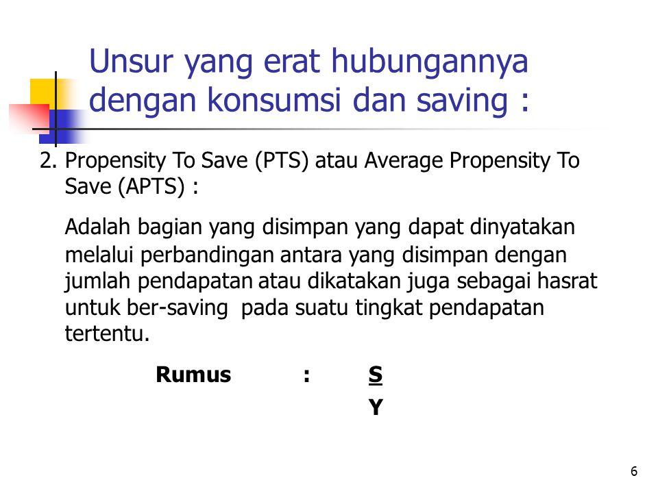 6 Unsur yang erat hubungannya dengan konsumsi dan saving : 2.Propensity To Save (PTS) atau Average Propensity To Save (APTS) : Adalah bagian yang disi