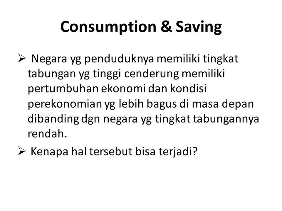 Consumption & Saving  Negara yg penduduknya memiliki tingkat tabungan yg tinggi cenderung memiliki pertumbuhan ekonomi dan kondisi perekonomian yg lebih bagus di masa depan dibanding dgn negara yg tingkat tabungannya rendah.