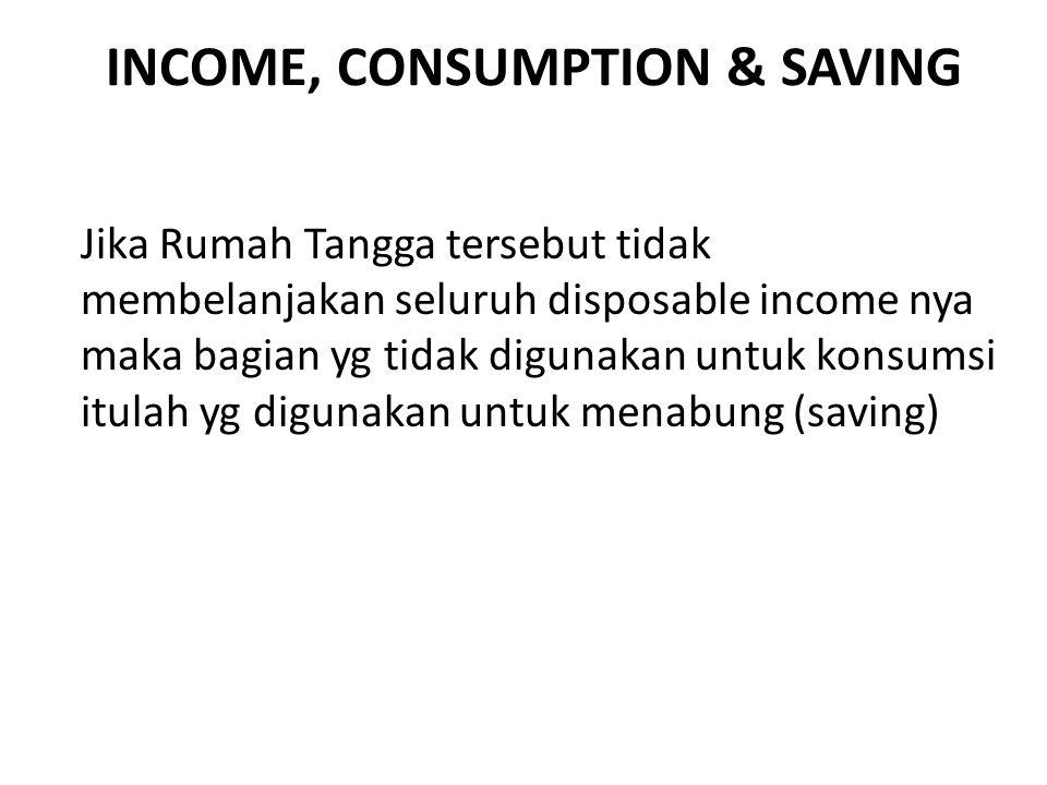 INCOME, CONSUMPTION & SAVING Jika Rumah Tangga tersebut tidak membelanjakan seluruh disposable income nya maka bagian yg tidak digunakan untuk konsumsi itulah yg digunakan untuk menabung (saving)