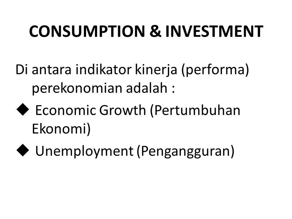The Investment Demand Curve Kurva Permintaan Investasi menunjukkan hubungan antara tingkat suku bunga dan tingkat investasi.