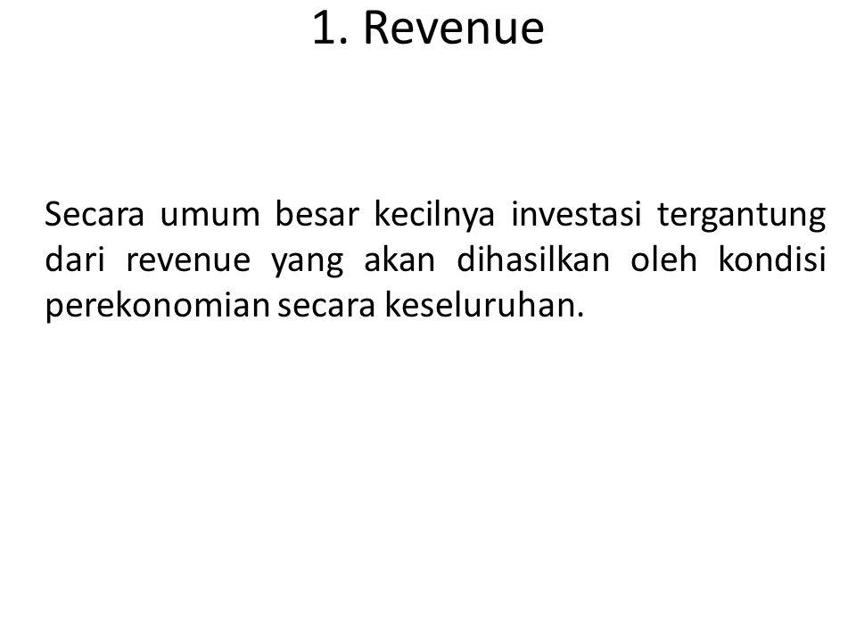 1. Revenue Secara umum besar kecilnya investasi tergantung dari revenue yang akan dihasilkan oleh kondisi perekonomian secara keseluruhan.