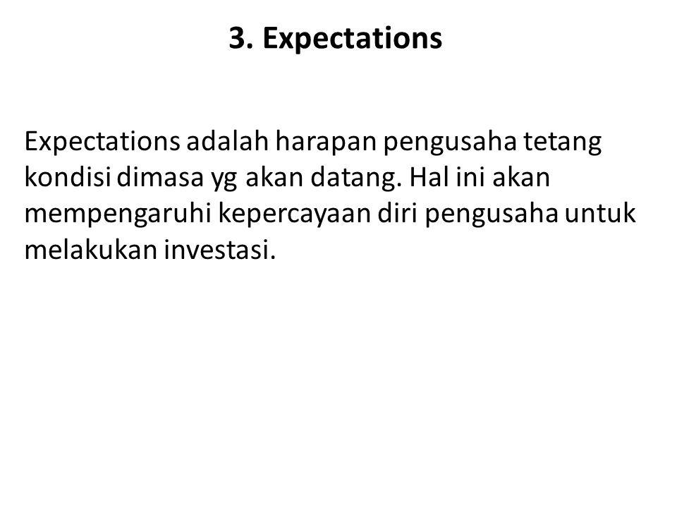 3.Expectations Expectations adalah harapan pengusaha tetang kondisi dimasa yg akan datang.