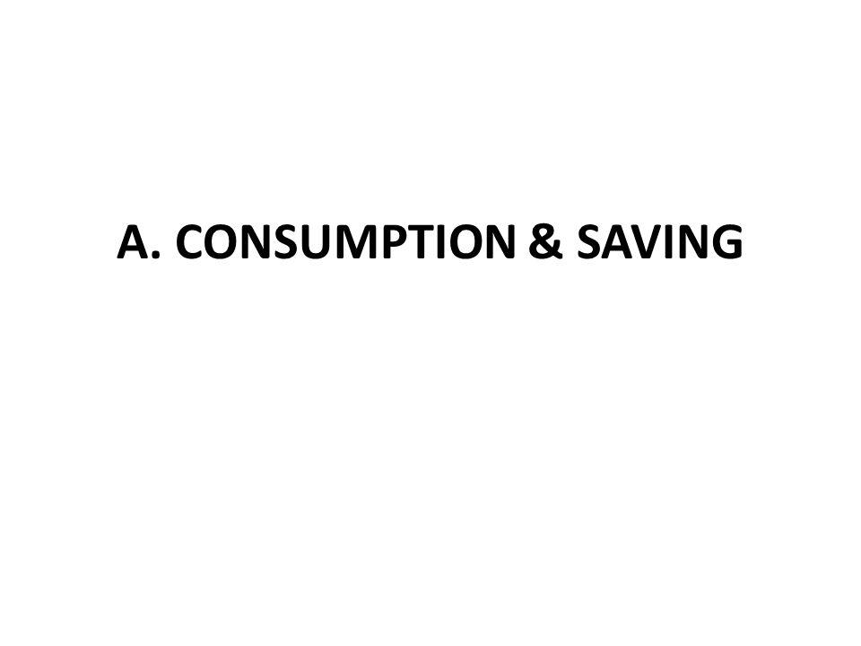 Fungsi Tabungan  Fungsi Tabungan (Saving Function) Menunjukkan hubungan antara Income dengan Tabungan (saving).