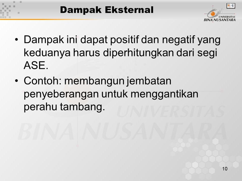 10 Dampak Eksternal Dampak ini dapat positif dan negatif yang keduanya harus diperhitungkan dari segi ASE.