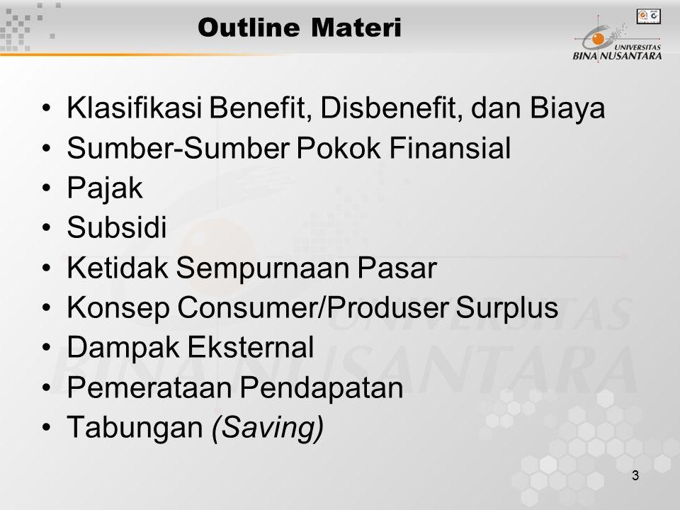 3 Outline Materi Klasifikasi Benefit, Disbenefit, dan Biaya Sumber-Sumber Pokok Finansial Pajak Subsidi Ketidak Sempurnaan Pasar Konsep Consumer/Produser Surplus Dampak Eksternal Pemerataan Pendapatan Tabungan (Saving)