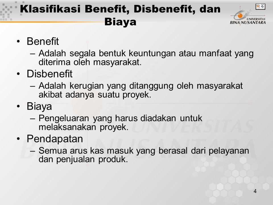 4 Klasifikasi Benefit, Disbenefit, dan Biaya Benefit –Adalah segala bentuk keuntungan atau manfaat yang diterima oleh masyarakat. Disbenefit –Adalah k