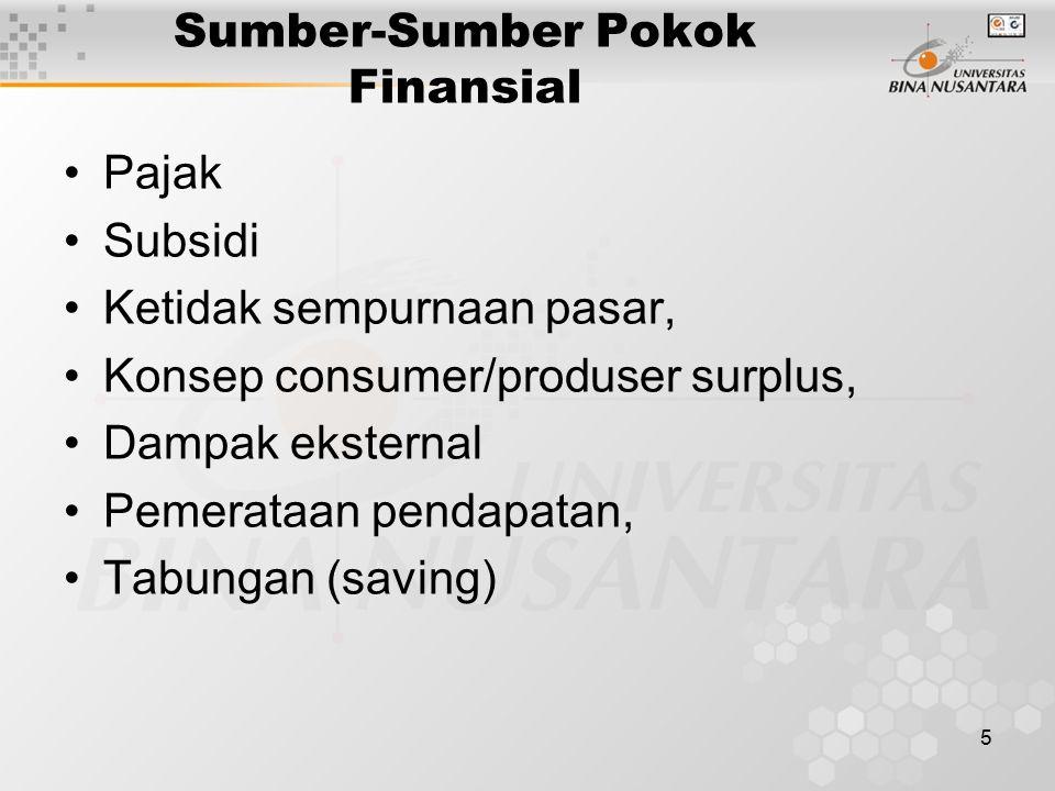 5 Sumber-Sumber Pokok Finansial Pajak Subsidi Ketidak sempurnaan pasar, Konsep consumer/produser surplus, Dampak eksternal Pemerataan pendapatan, Tabungan (saving)