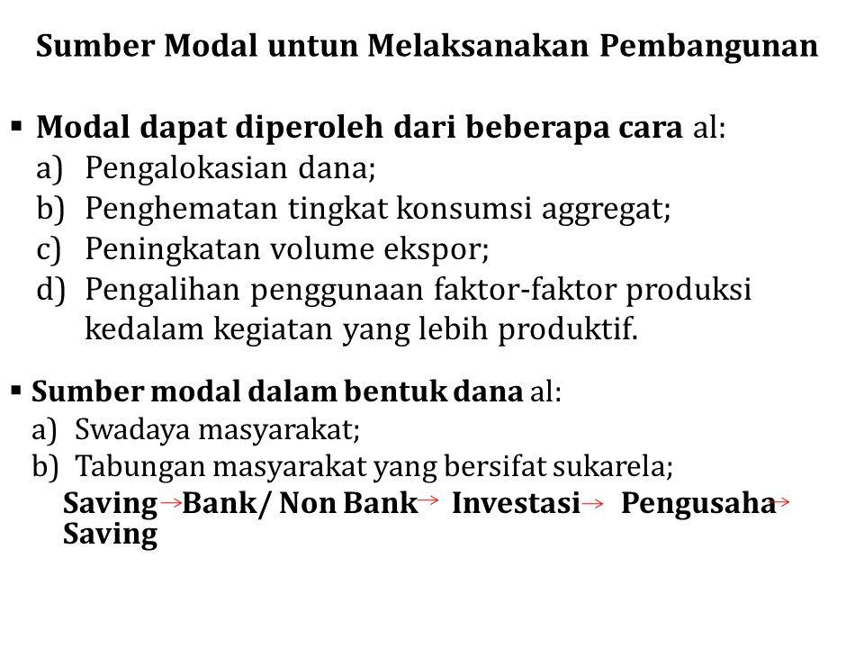  Modal dapat diperoleh dari beberapa cara al: a)Pengalokasian dana; b)Penghematan tingkat konsumsi aggregat; c)Peningkatan volume ekspor; d)Pengaliha