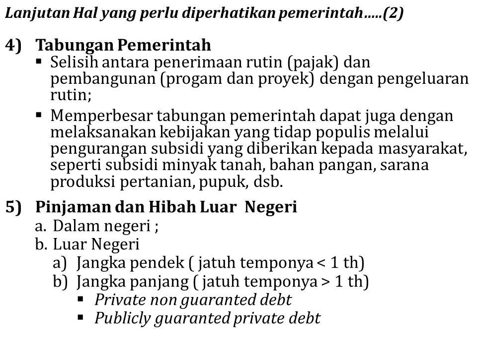 5)Pinjaman dan Hibah Luar Negeri a.Dalam negeri ; b.Luar Negeri a)Jangka pendek ( jatuh temponya < 1 th) b)Jangka panjang ( jatuh temponya > 1 th)  P