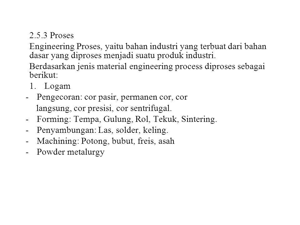 2.5.3 Proses Engineering Proses, yaitu bahan industri yang terbuat dari bahan dasar yang diproses menjadi suatu produk industri. Berdasarkan jenis mat