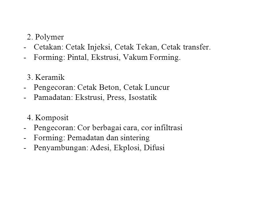 2. Polymer -Cetakan: Cetak Injeksi, Cetak Tekan, Cetak transfer. -Forming: Pintal, Ekstrusi, Vakum Forming. 3. Keramik -Pengecoran: Cetak Beton, Cetak
