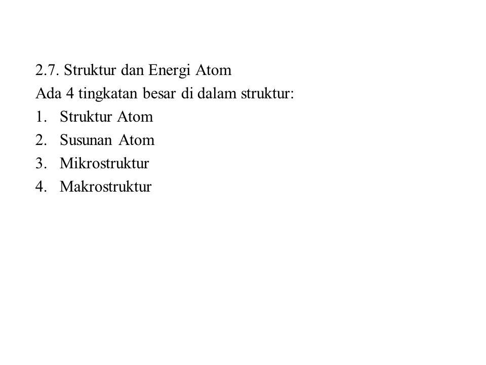2.7. Struktur dan Energi Atom Ada 4 tingkatan besar di dalam struktur: 1.Struktur Atom 2.Susunan Atom 3.Mikrostruktur 4.Makrostruktur
