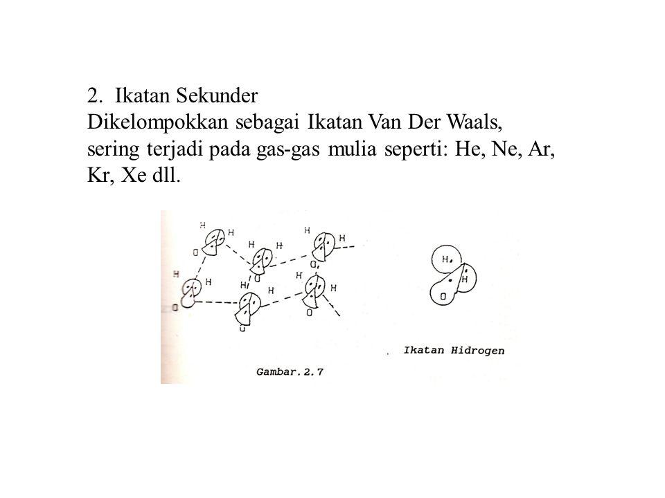 2. Ikatan Sekunder Dikelompokkan sebagai Ikatan Van Der Waals, sering terjadi pada gas-gas mulia seperti: He, Ne, Ar, Kr, Xe dll.