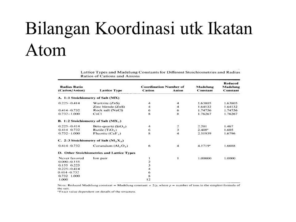 Bilangan Koordinasi utk Ikatan Atom