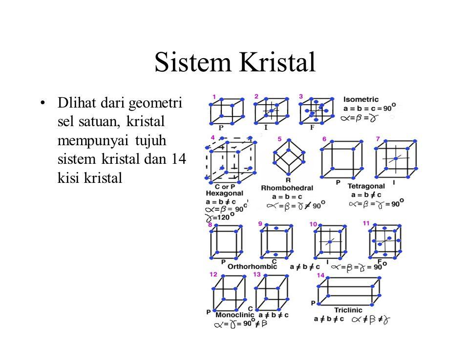Sistem Kristal Dlihat dari geometri sel satuan, kristal mempunyai tujuh sistem kristal dan 14 kisi kristal