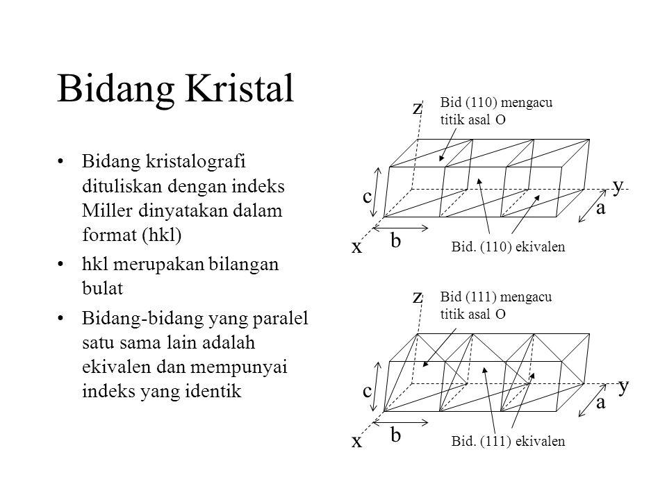 Bidang Kristal Bidang kristalografi dituliskan dengan indeks Miller dinyatakan dalam format (hkl) hkl merupakan bilangan bulat Bidang-bidang yang para